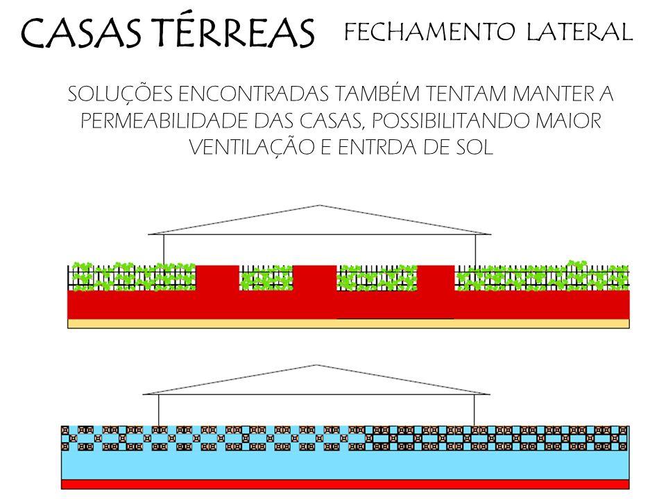 CASAS TÉRREAS FECHAMENTO LATERAL