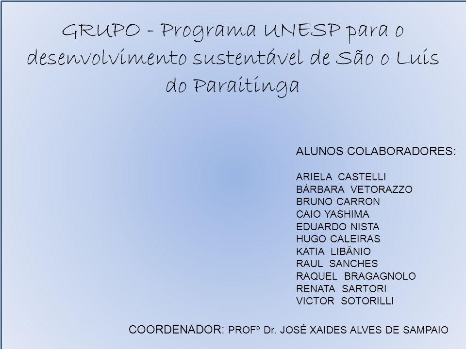 GRUPO - Programa UNESP para o desenvolvimento sustentável de São o Luis do Paraitinga