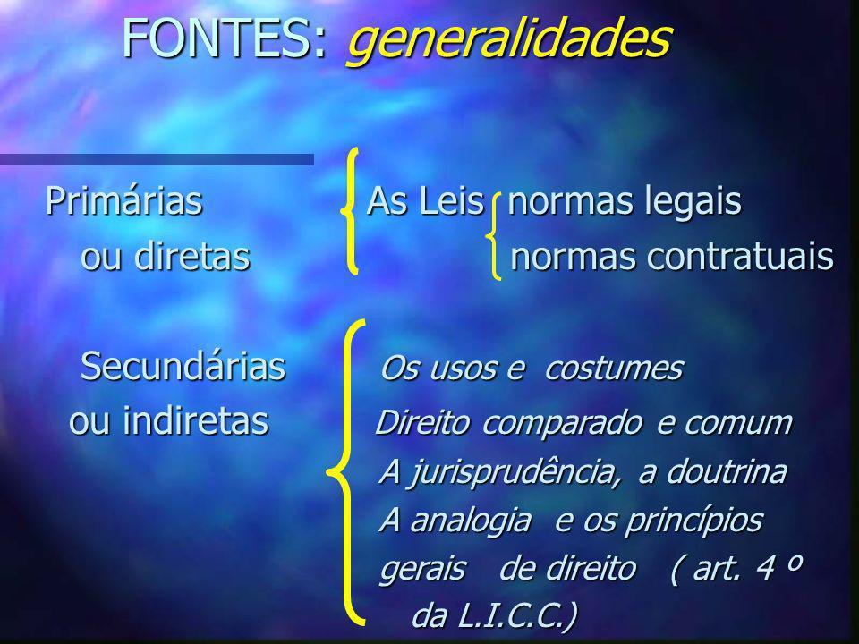 FONTES: generalidades