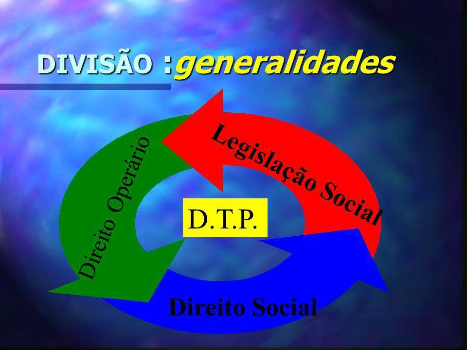DIVISÃO :generalidades
