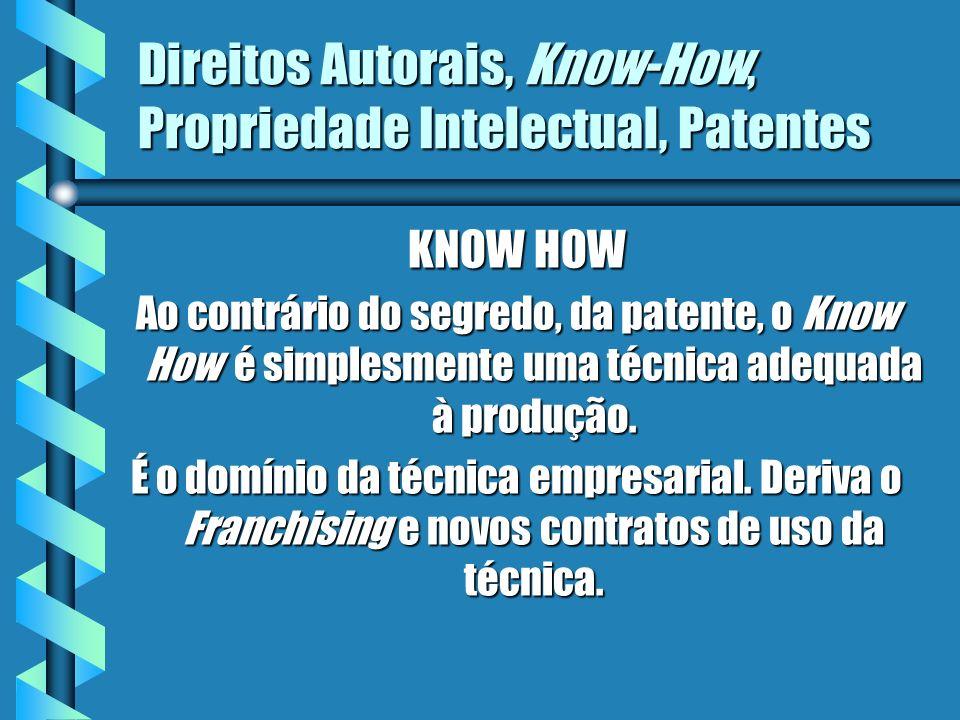 Direitos Autorais, Know-How, Propriedade Intelectual, Patentes