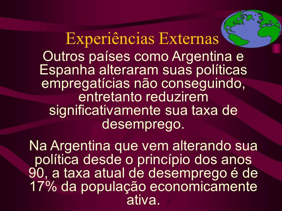 Experiências Externas