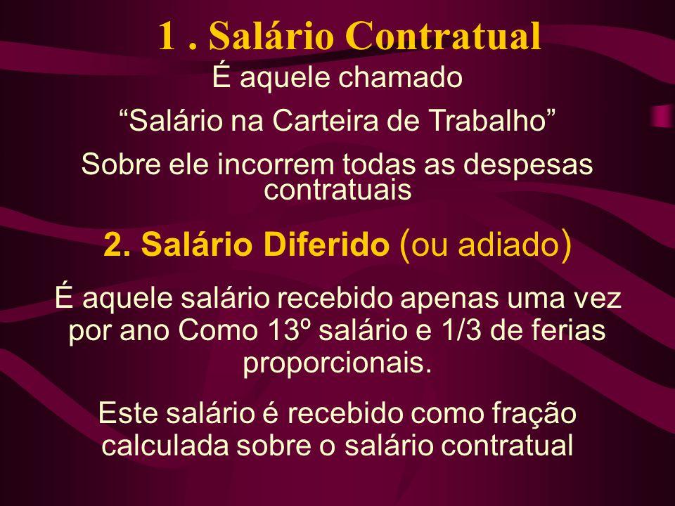 1 . Salário Contratual 2. Salário Diferido (ou adiado)