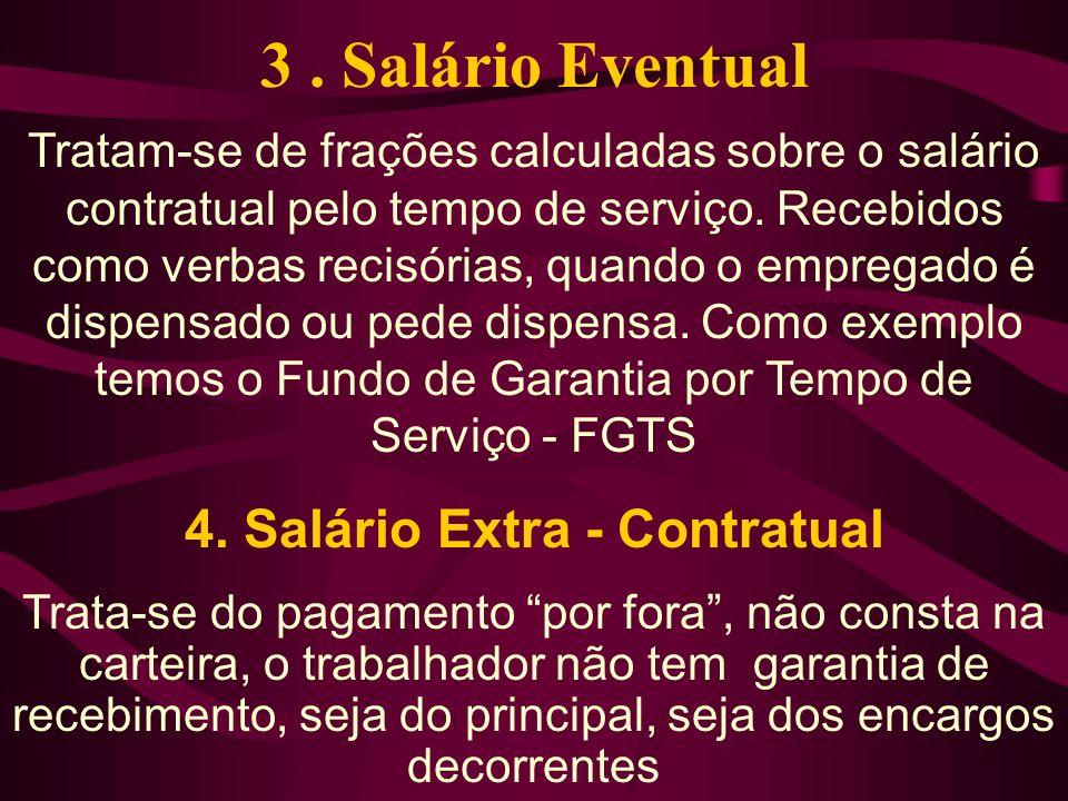 4. Salário Extra - Contratual