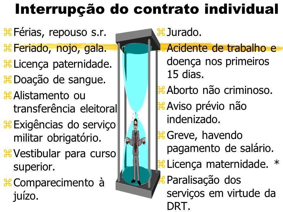 Interrupção do contrato individual
