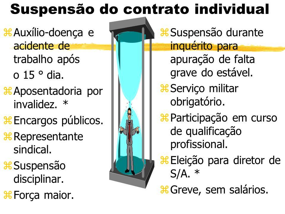 Suspensão do contrato individual