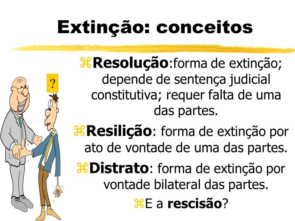 Extinção: conceitos Resolução:forma de extinção; depende de sentença judicial constitutiva; requer falta de uma das partes.