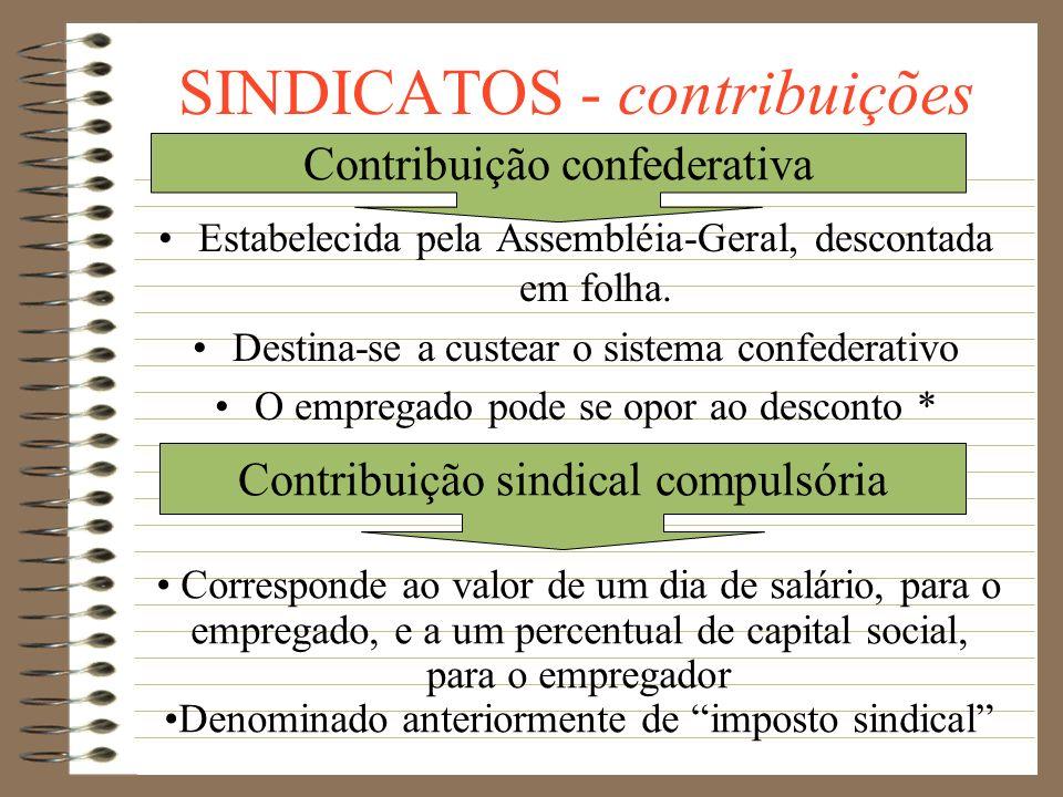 SINDICATOS - contribuições