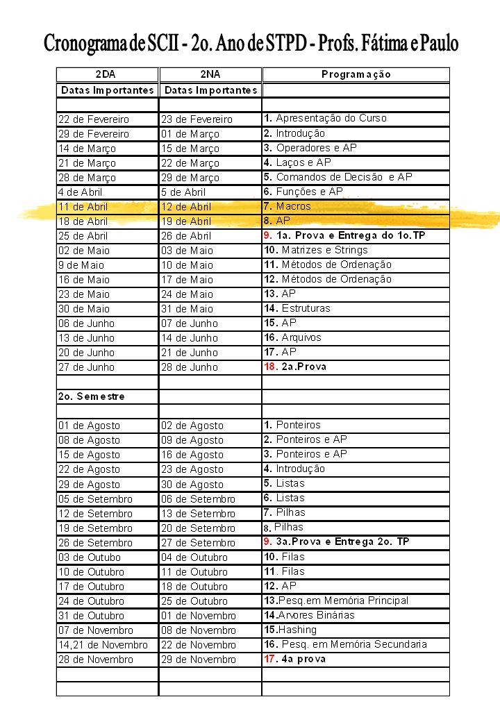 Cronograma de SCII - 2o. Ano de STPD - Profs. Fátima e Paulo