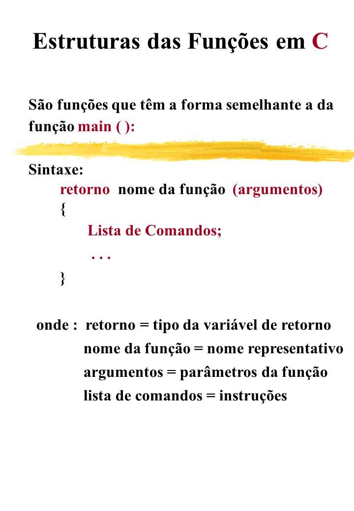 Estruturas das Funções em C