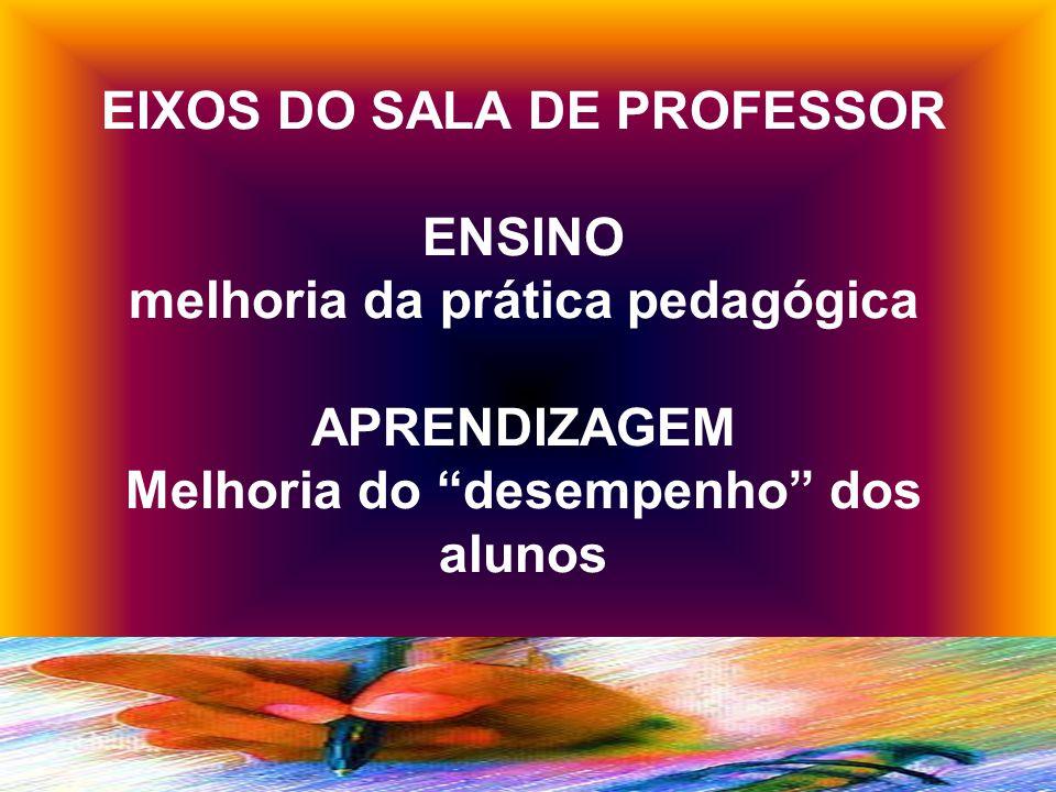 EIXOS DO SALA DE PROFESSOR ENSINO melhoria da prática pedagógica