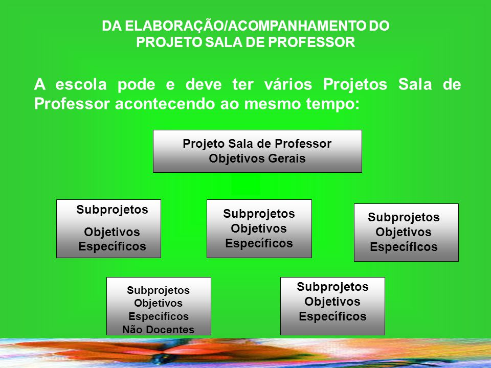 DA ELABORAÇÃO/ACOMPANHAMENTO DO PROJETO SALA DE PROFESSOR