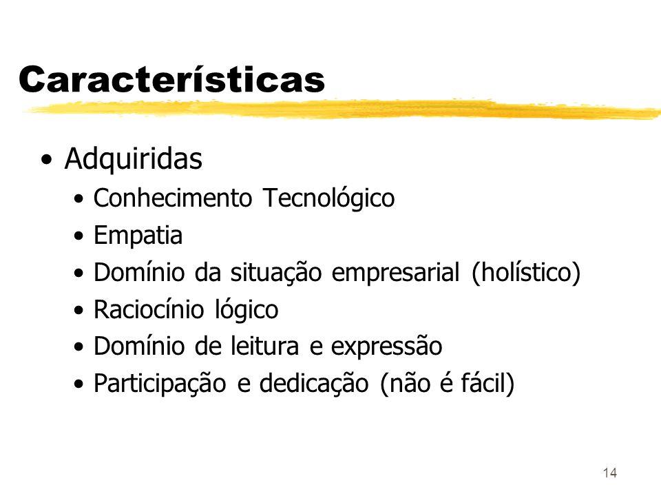 Características Adquiridas Conhecimento Tecnológico Empatia