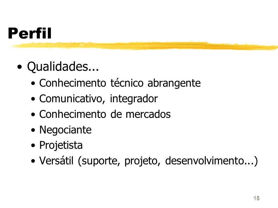 Perfil Qualidades... Conhecimento técnico abrangente