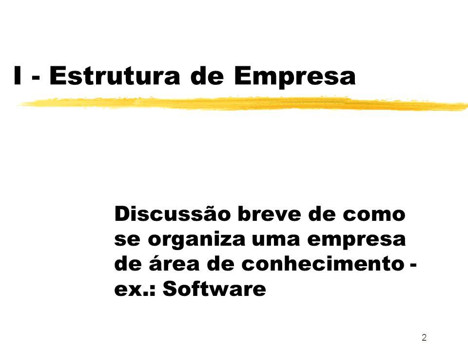 I - Estrutura de Empresa