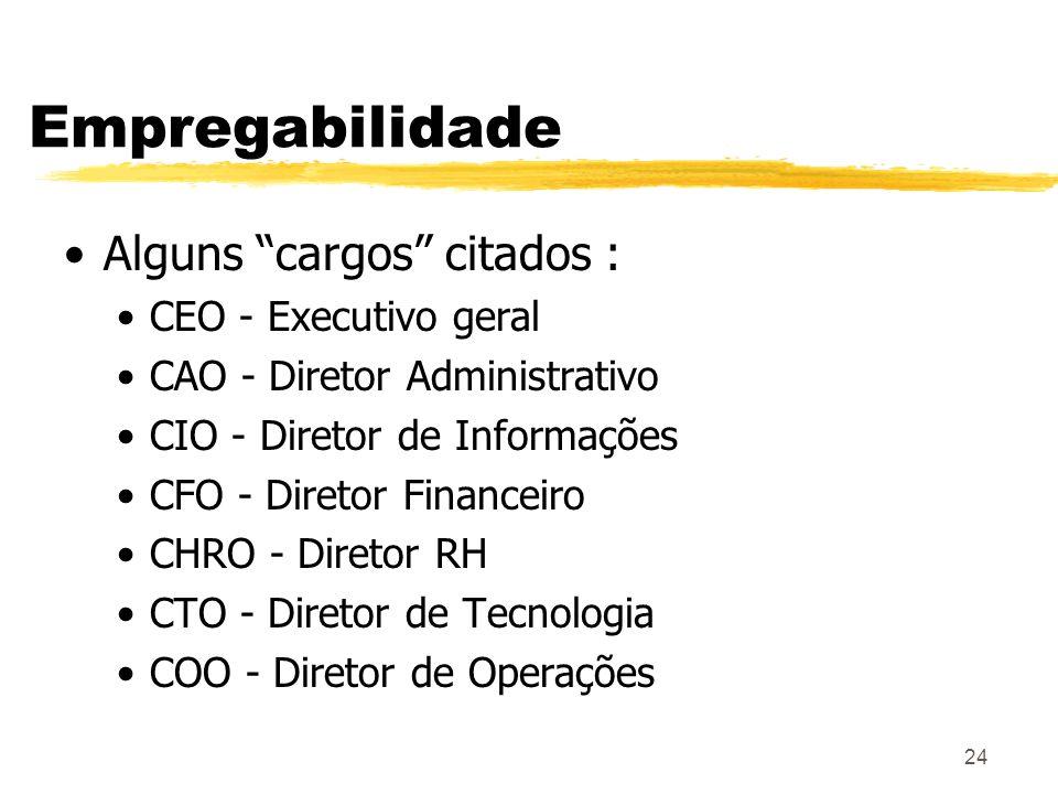 Empregabilidade Alguns cargos citados : CEO - Executivo geral