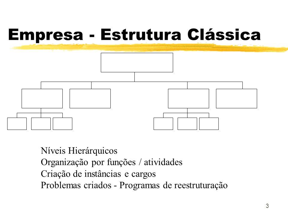 Empresa - Estrutura Clássica