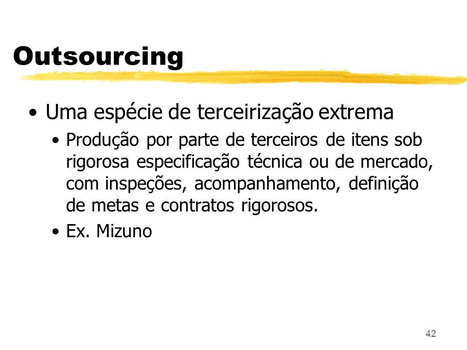 Outsourcing Uma espécie de terceirização extrema