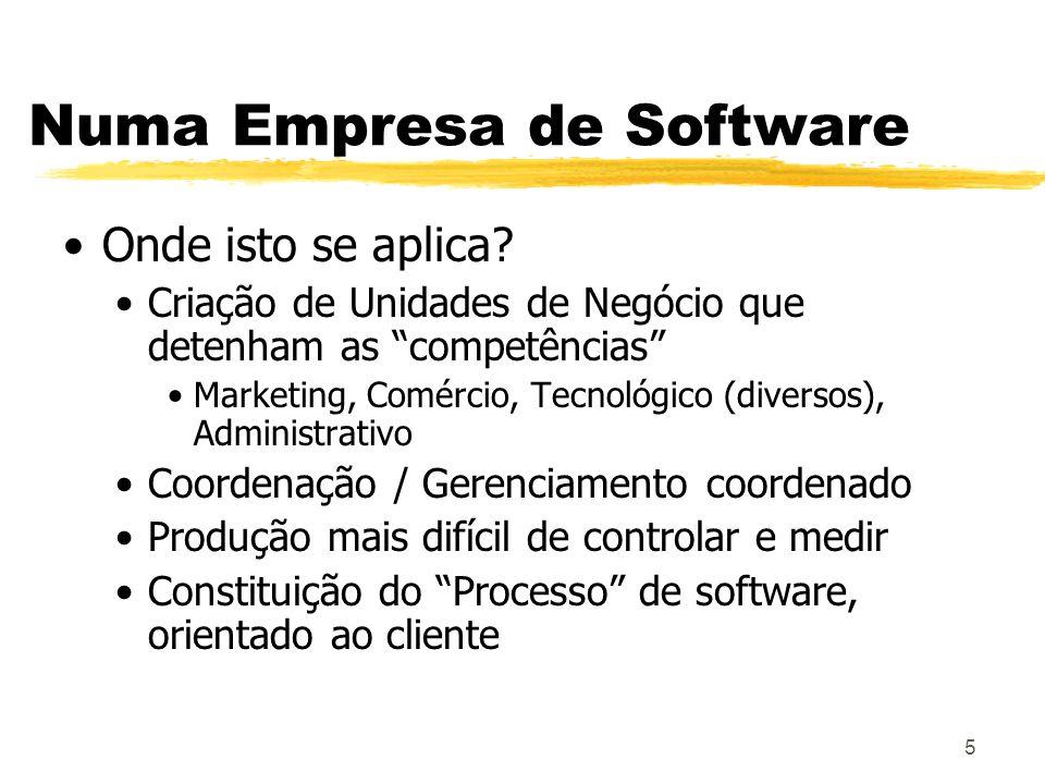 Numa Empresa de Software