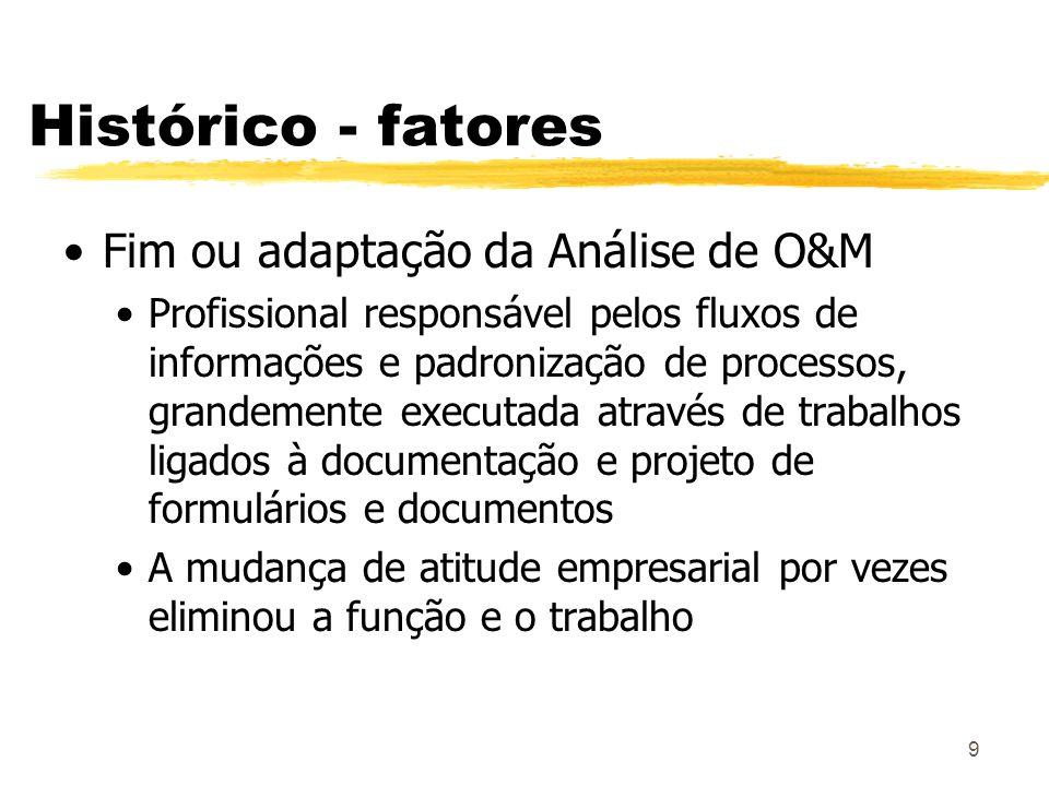 Histórico - fatores Fim ou adaptação da Análise de O&M