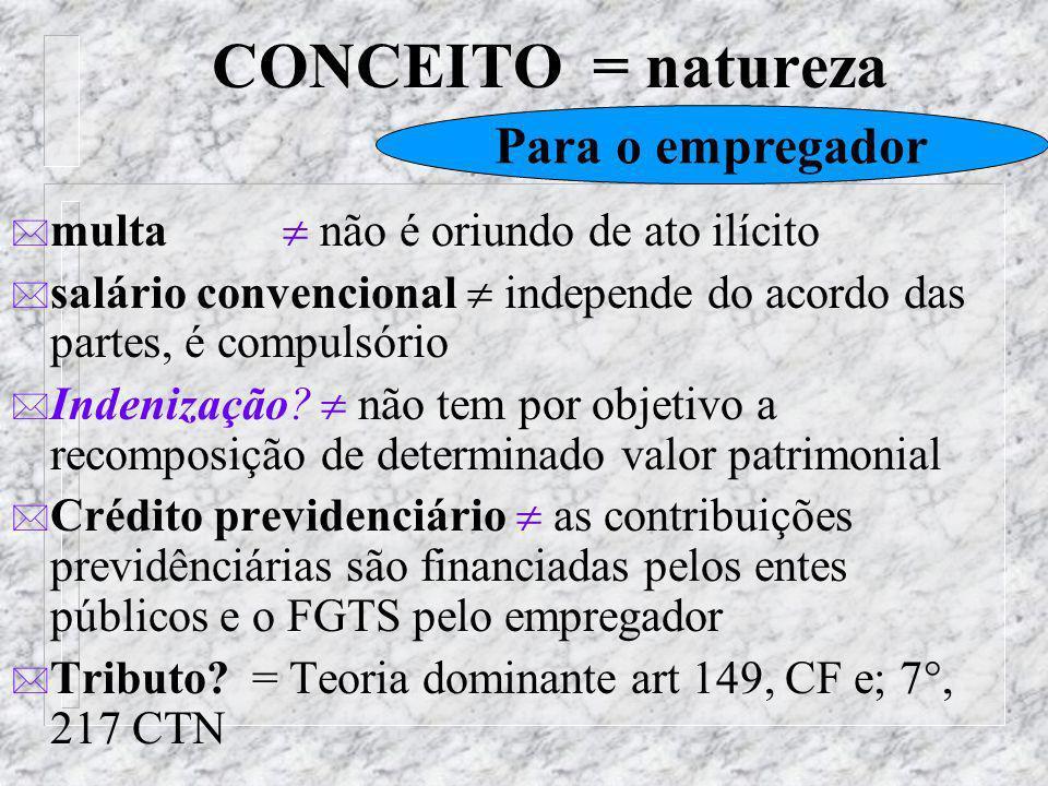 CONCEITO = natureza Para o empregador