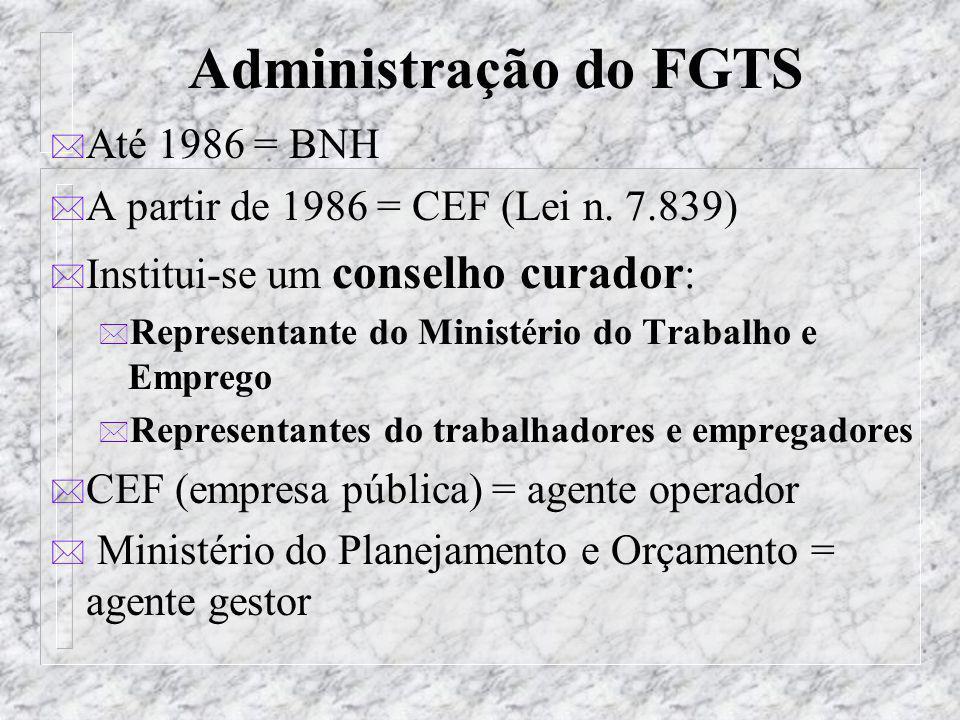 Administração do FGTS Até 1986 = BNH