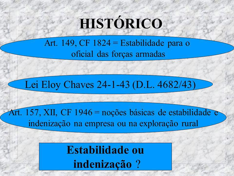 HISTÓRICO Estabilidade ou indenização