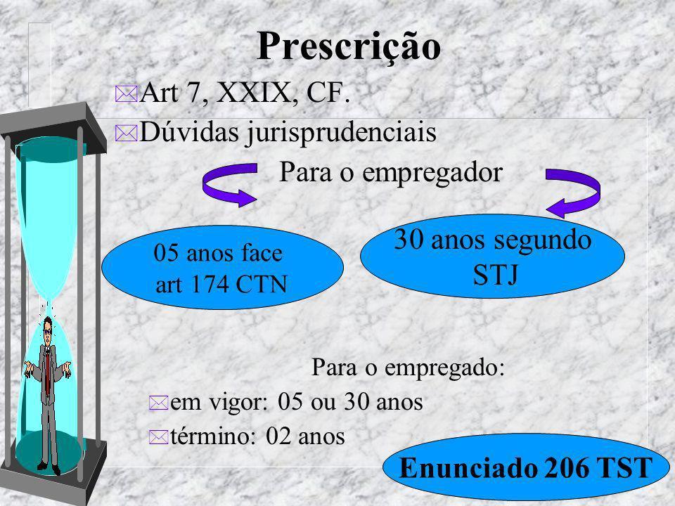 Prescrição Art 7, XXIX, CF. Dúvidas jurisprudenciais Para o empregador