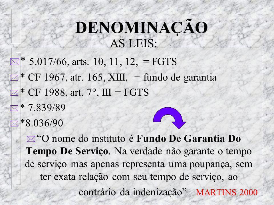 DENOMINAÇÃO AS LEIS: * 5.017/66, arts. 10, 11, 12, = FGTS