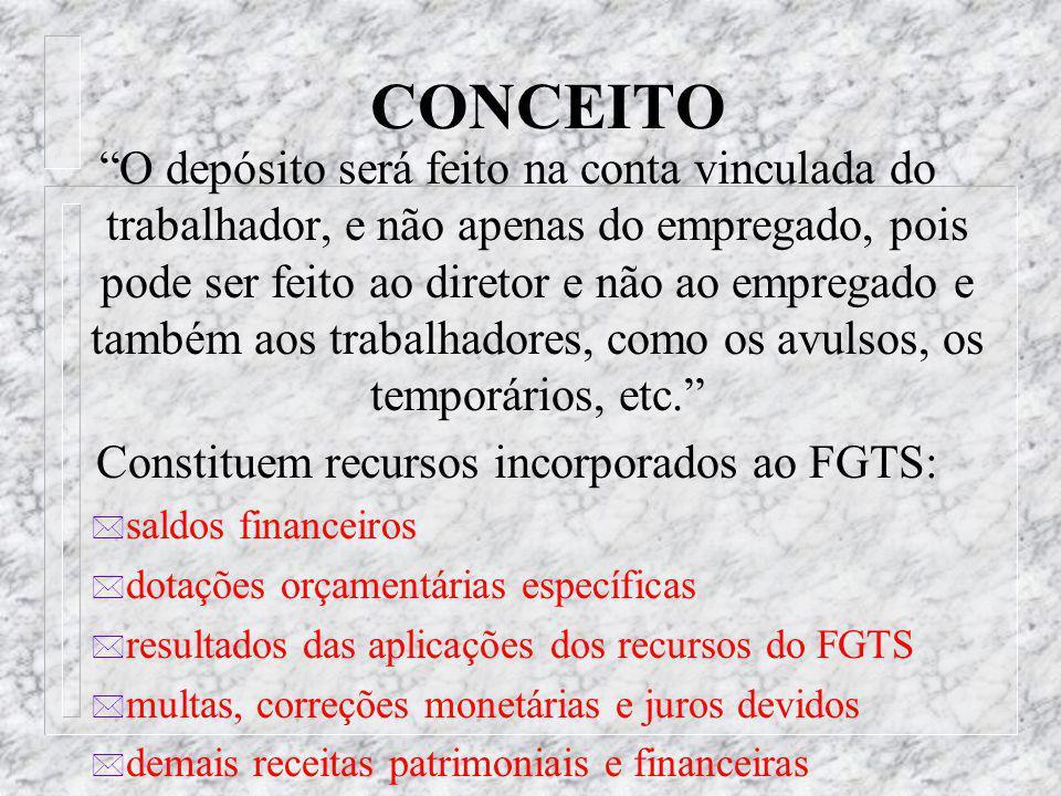 Constituem recursos incorporados ao FGTS: