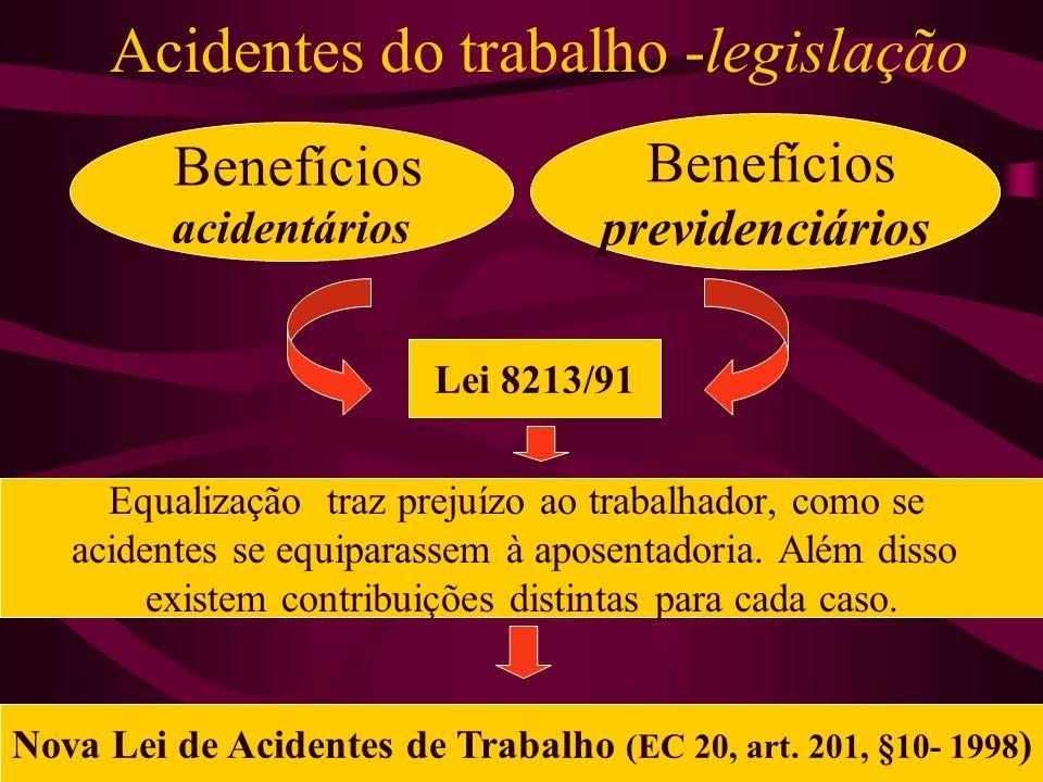Acidentes do trabalho -legislação