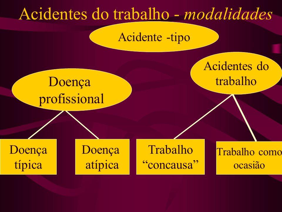 Acidentes do trabalho - modalidades