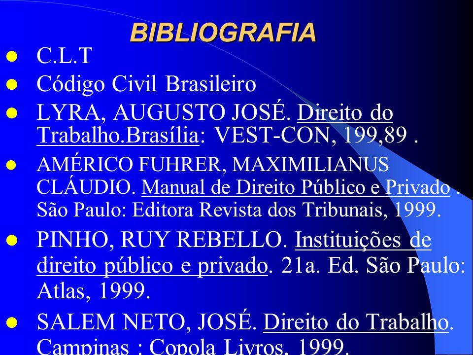 BIBLIOGRAFIA C.L.T Código Civil Brasileiro