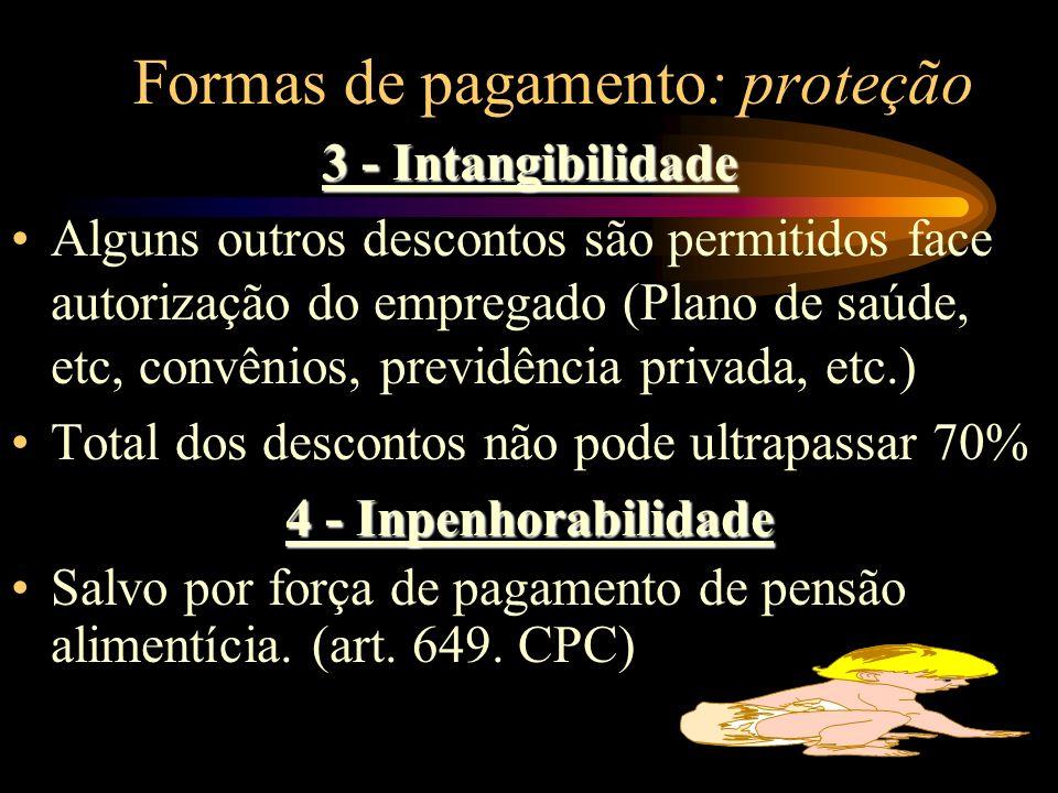 Formas de pagamento: proteção
