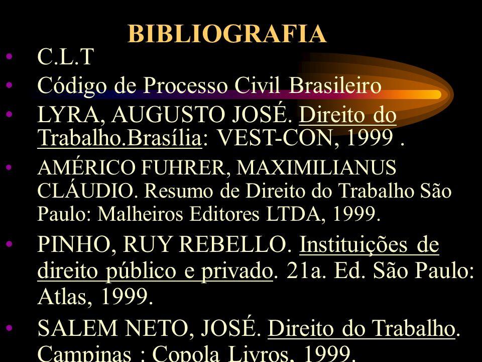 BIBLIOGRAFIA C.L.T Código de Processo Civil Brasileiro