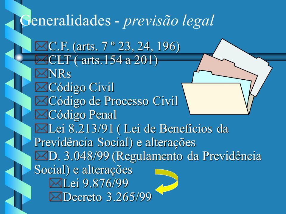 Generalidades - previsão legal