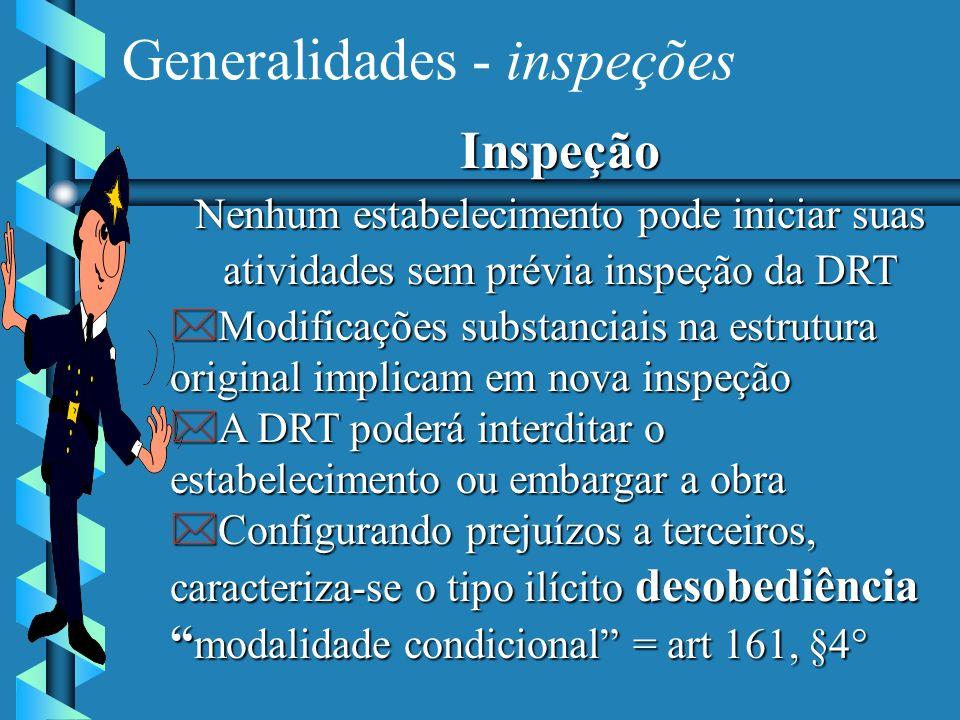 Generalidades - inspeções