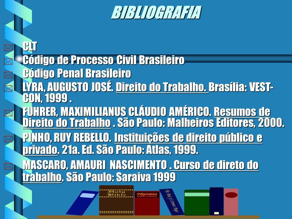 BIBLIOGRAFIA CLT Código de Processo Civil Brasileiro
