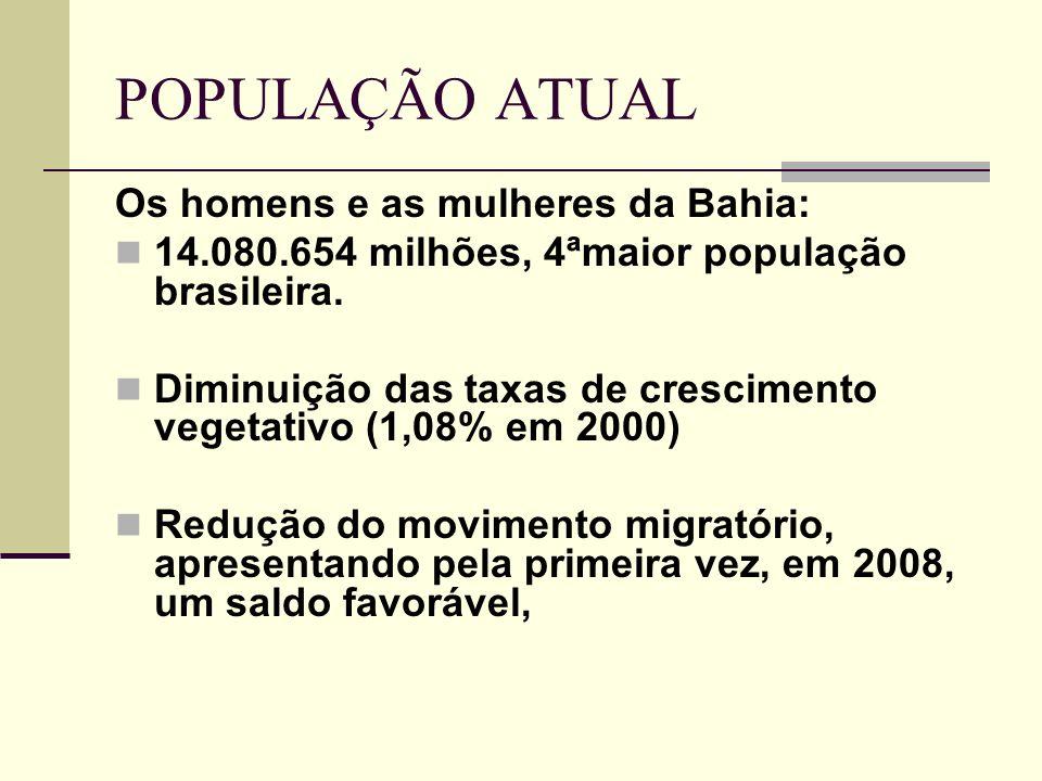 POPULAÇÃO ATUAL Os homens e as mulheres da Bahia: