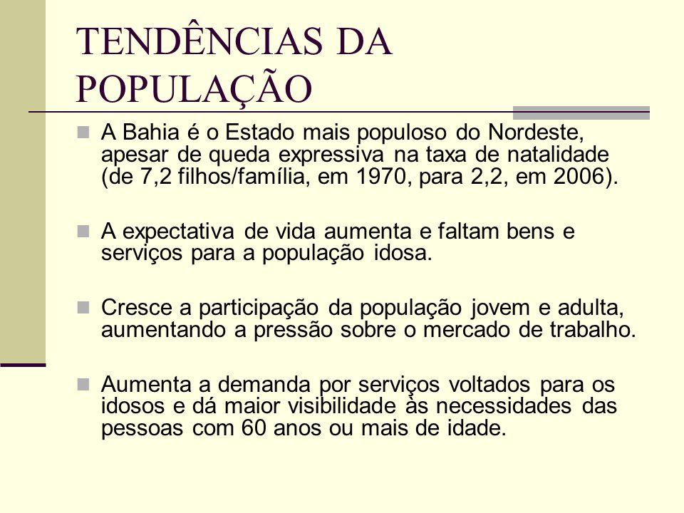 TENDÊNCIAS DA POPULAÇÃO