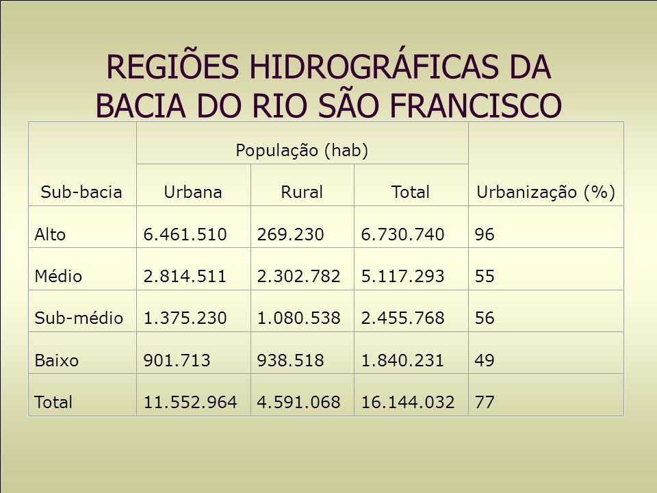 REGIÕES HIDROGRÁFICAS DA BACIA DO RIO SÃO FRANCISCO