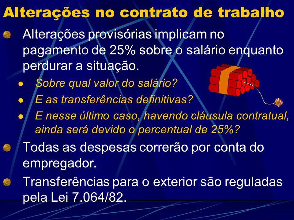 Alterações no contrato de trabalho