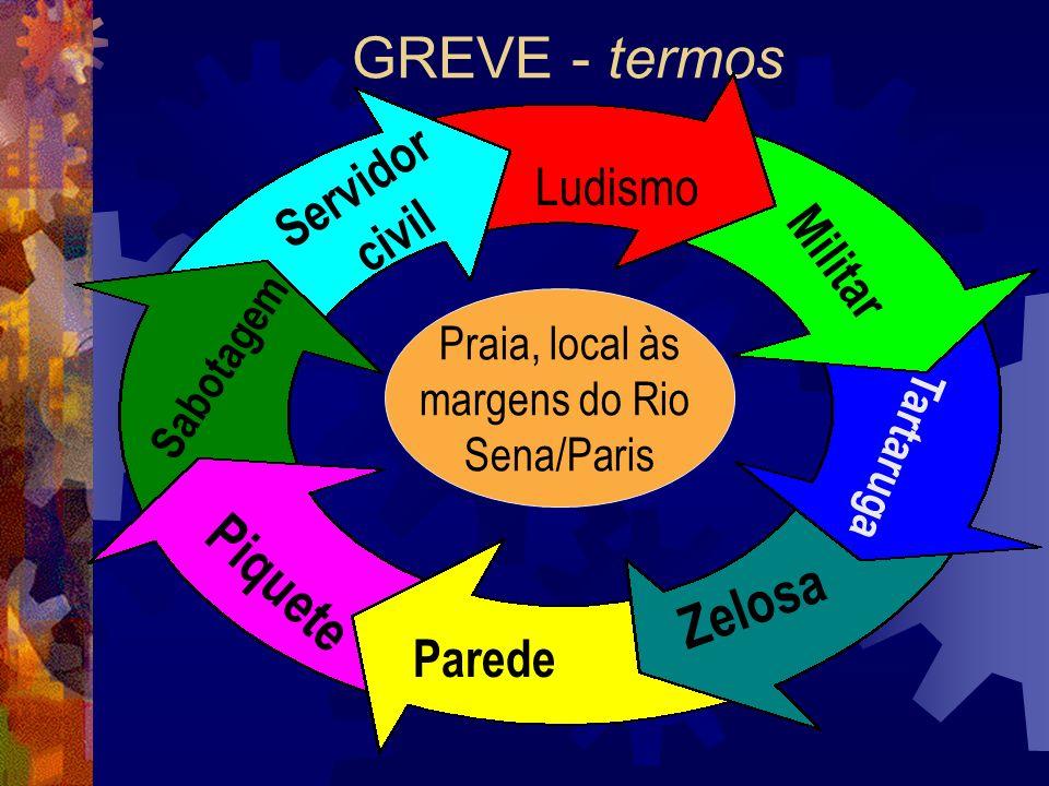 GREVE - termos Piquete Zelosa Servidor Ludismo civil Militar Parede