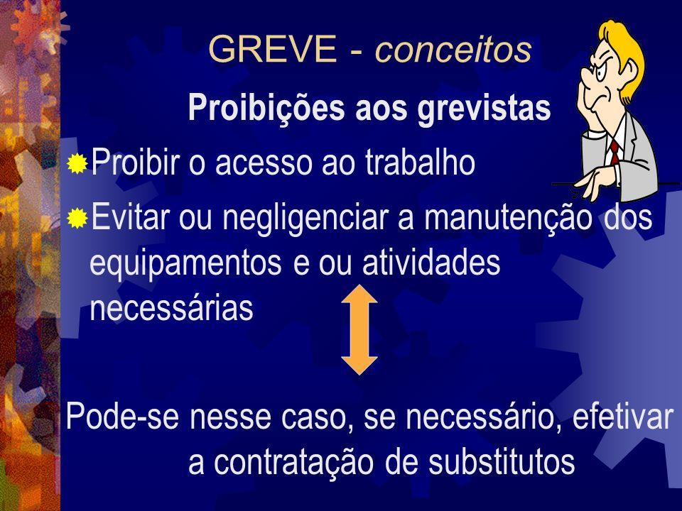 Proibições aos grevistas