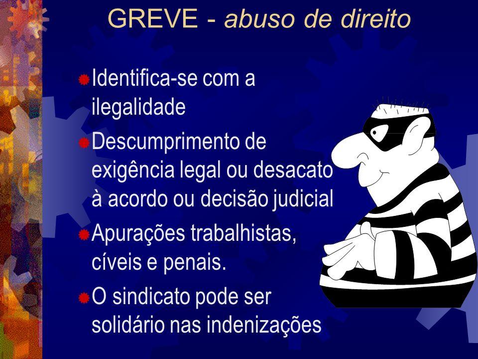 GREVE - abuso de direito