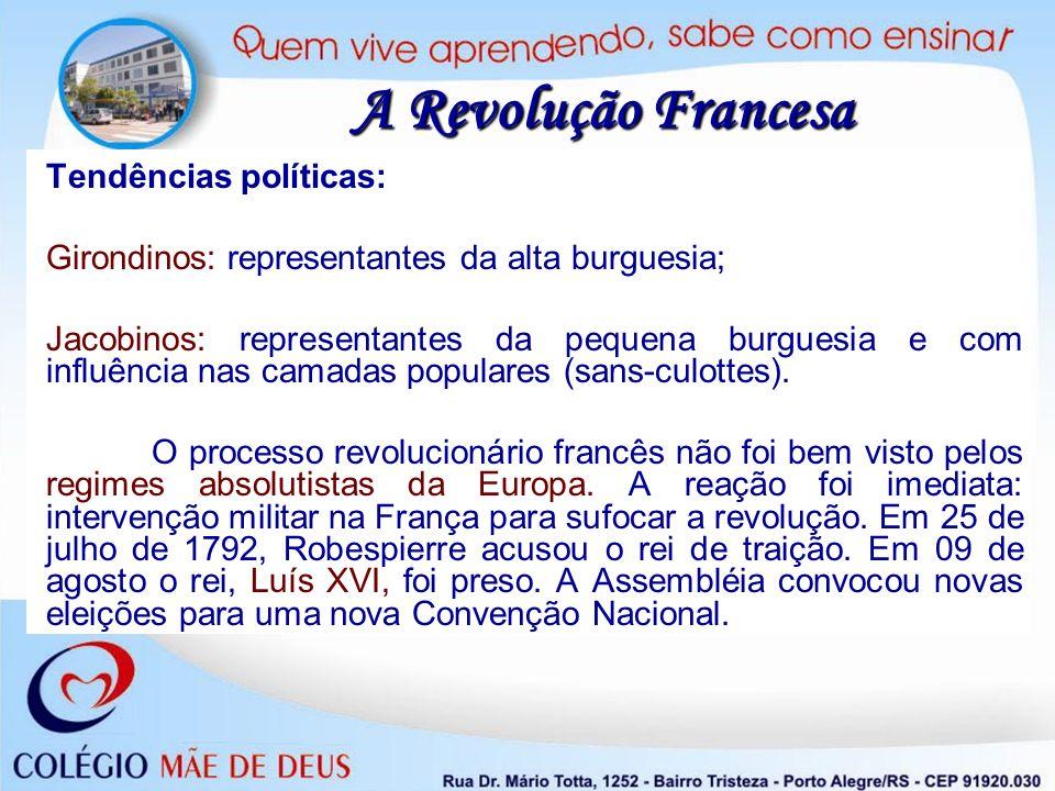 A Revolução Francesa Tendências políticas:
