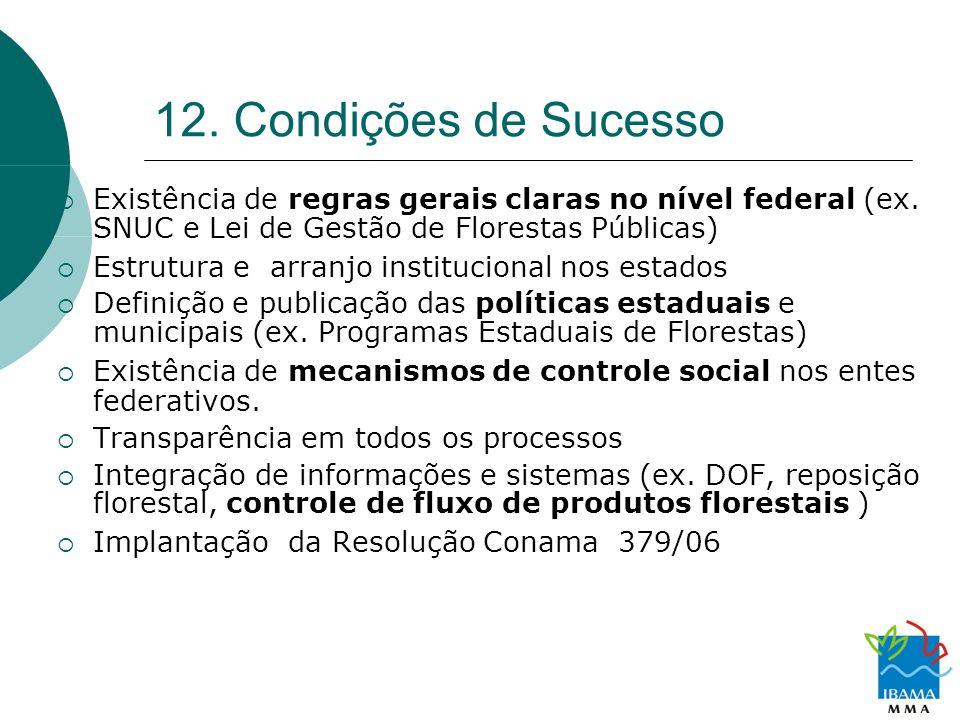 12. Condições de Sucesso Existência de regras gerais claras no nível federal (ex. SNUC e Lei de Gestão de Florestas Públicas)