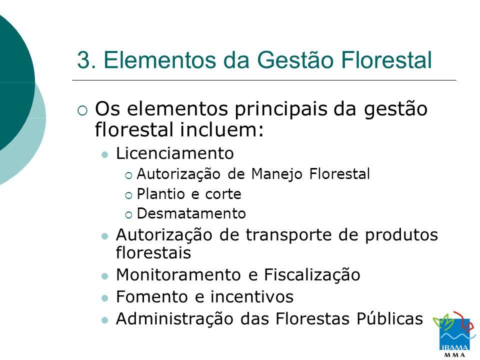 3. Elementos da Gestão Florestal