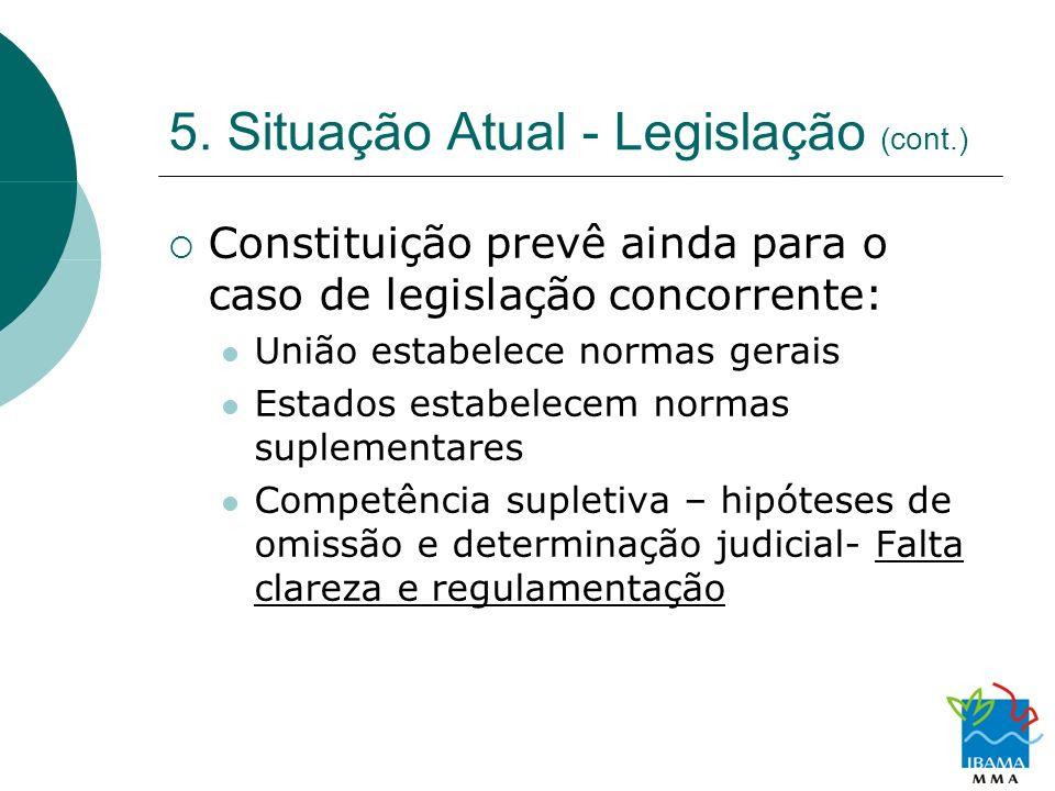 5. Situação Atual - Legislação (cont.)