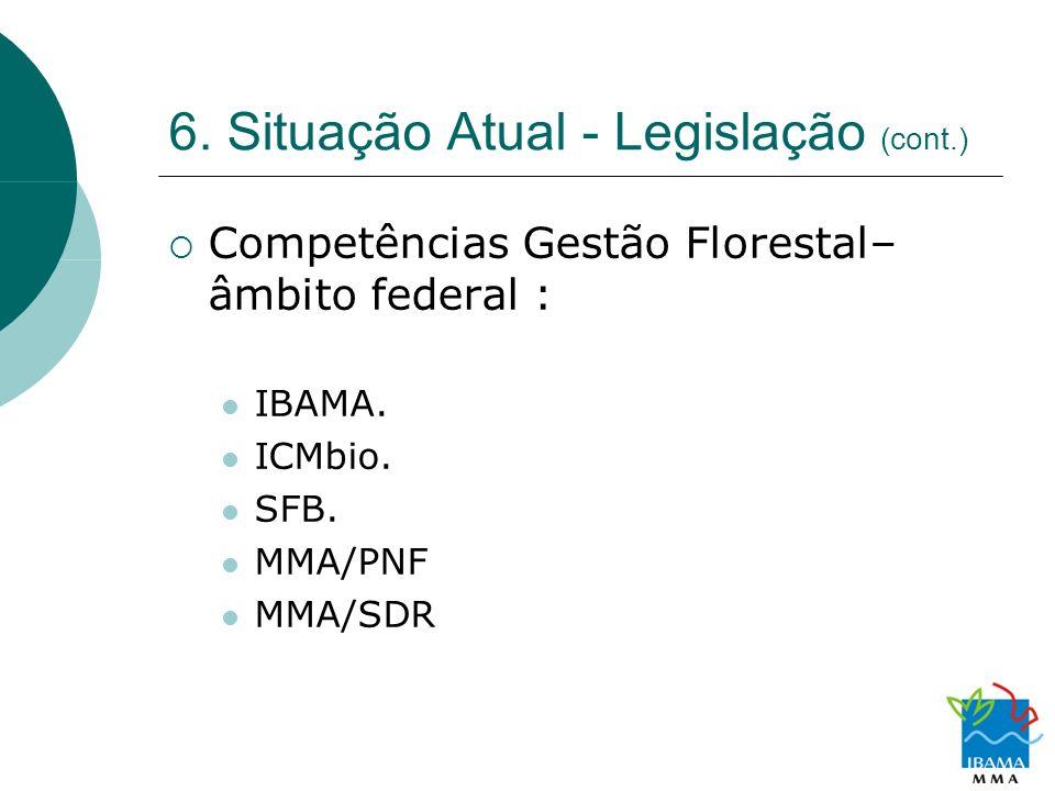 6. Situação Atual - Legislação (cont.)